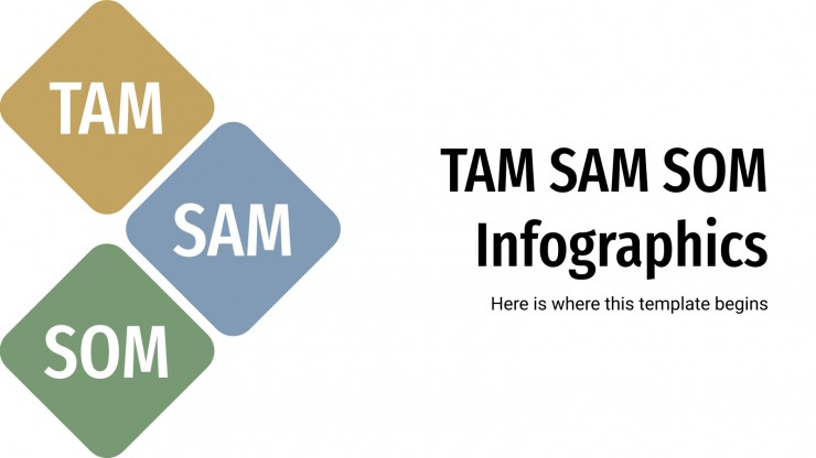 TAM SAM SOM Infographics presentation template