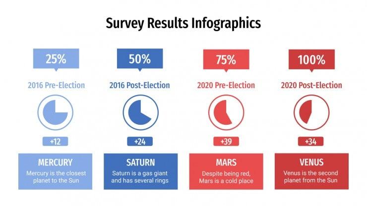 Plantilla de presentación Infografías de resultados de encuestas