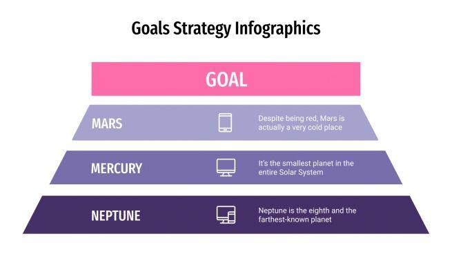 Plantilla de presentación Infografías de estrategias para objetivos