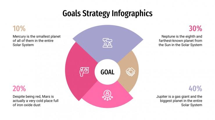Infographies de stratégie relative aux objectifs : Modèles de présentation