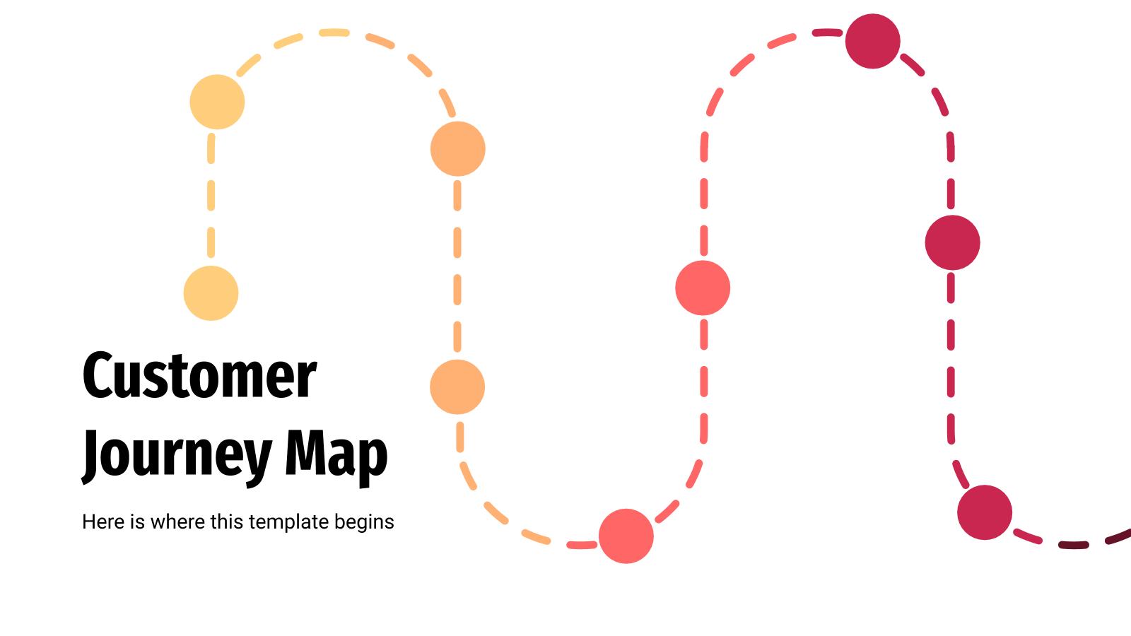 Modelo de apresentação Mapa da trajetória do cliente