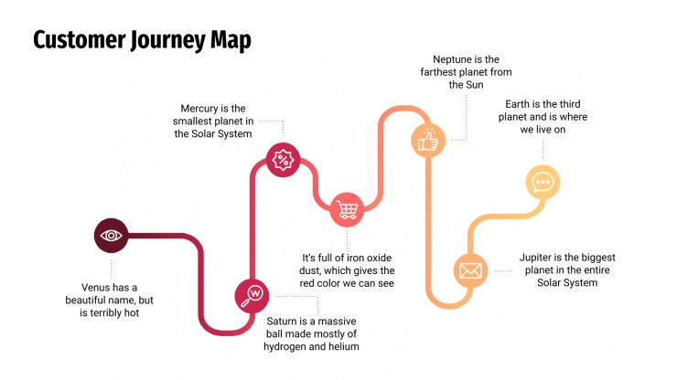Customer Journey Map presentation template