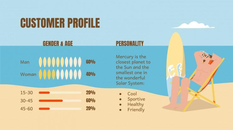 Modelo de apresentação Perfil de empresa de pranchas de surfe personalizadas