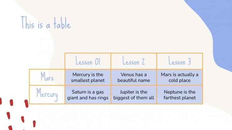 Modelo de apresentação Aula de Ciências Sociais