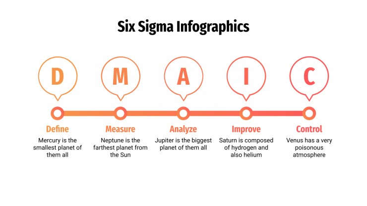 Six Sigma Infographics presentation template