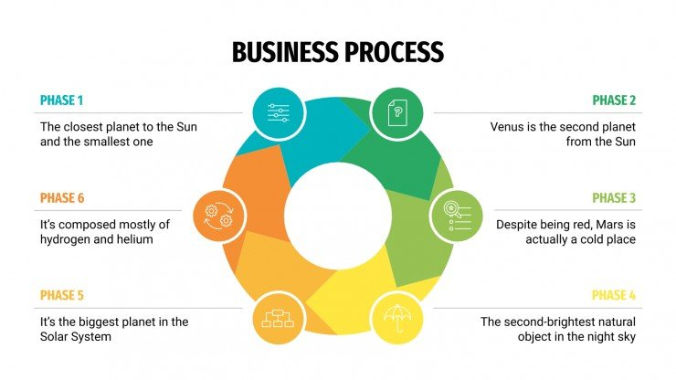 Business Process Infographics presentation template