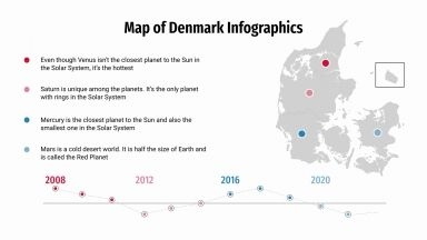 Modelo de apresentação Infográficos com mapas da Dinamarca