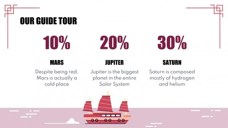 Plantilla de presentación Guía turística: Hong Kong
