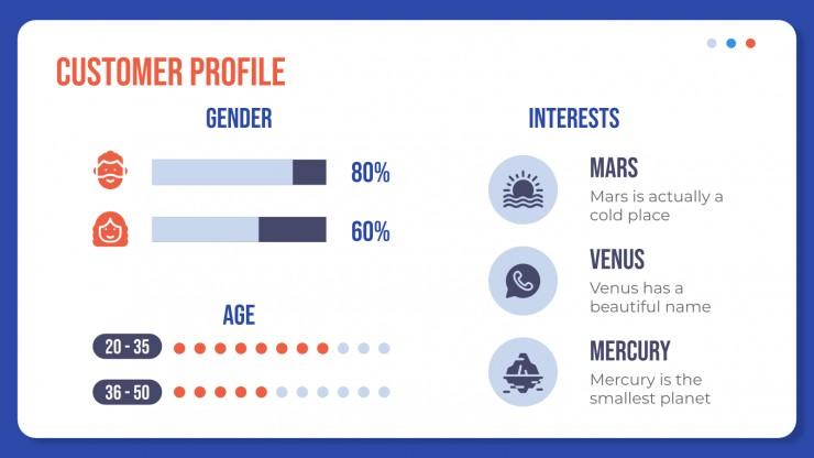 SEO and SEM Company Profile presentation template