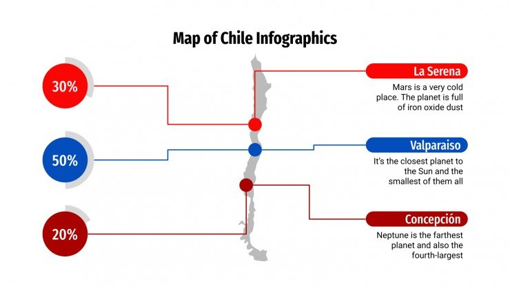 Map of Chile Infographics presentation template