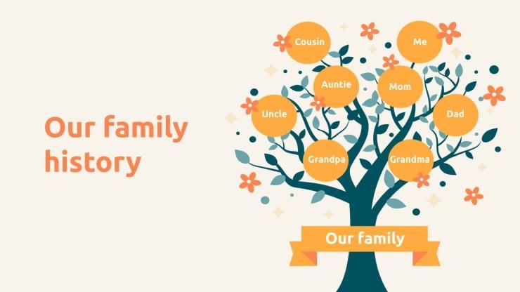 Divertissement en famille : Modèles de présentation