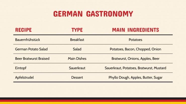 Deutsch Kartoffel und Bratwurst Workshop presentation template