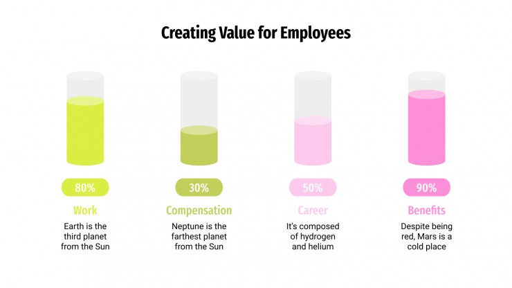 Creating Value for Employees presentation template