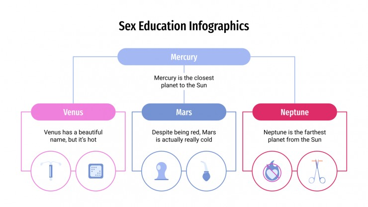 Sex Education Infographics presentation template