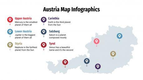 Cartes infographiques de l'Autriche : Modèles de présentation