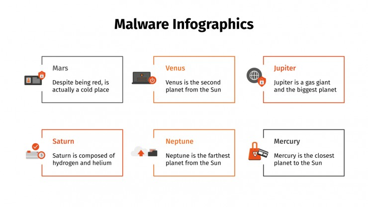Infographies de logiciels malveillants : Modèles de présentation