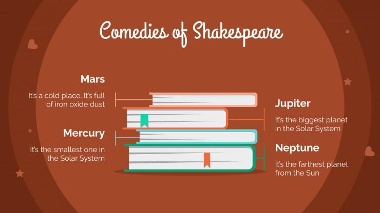 Semaine de Shakespeare : Modèles de présentation