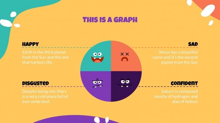 Modelo de apresentação Como você está se sentindo hoje?