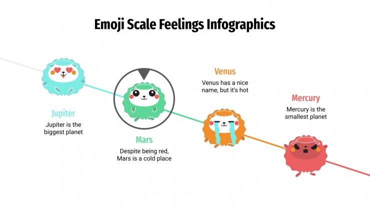 Plantilla de presentación Satisfacción del cliente con emojis