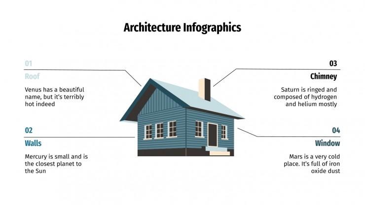 Architecture Infographics presentation template