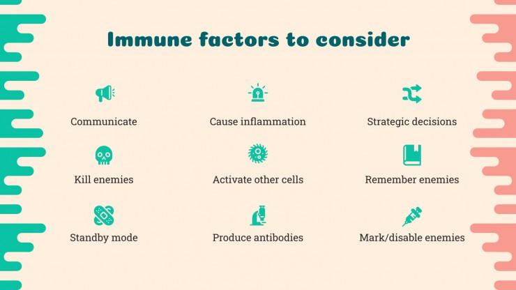 Modelo de apresentação Descobertas do sistema imunológico