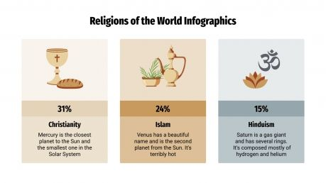 Religions of the World Infographics presentation template
