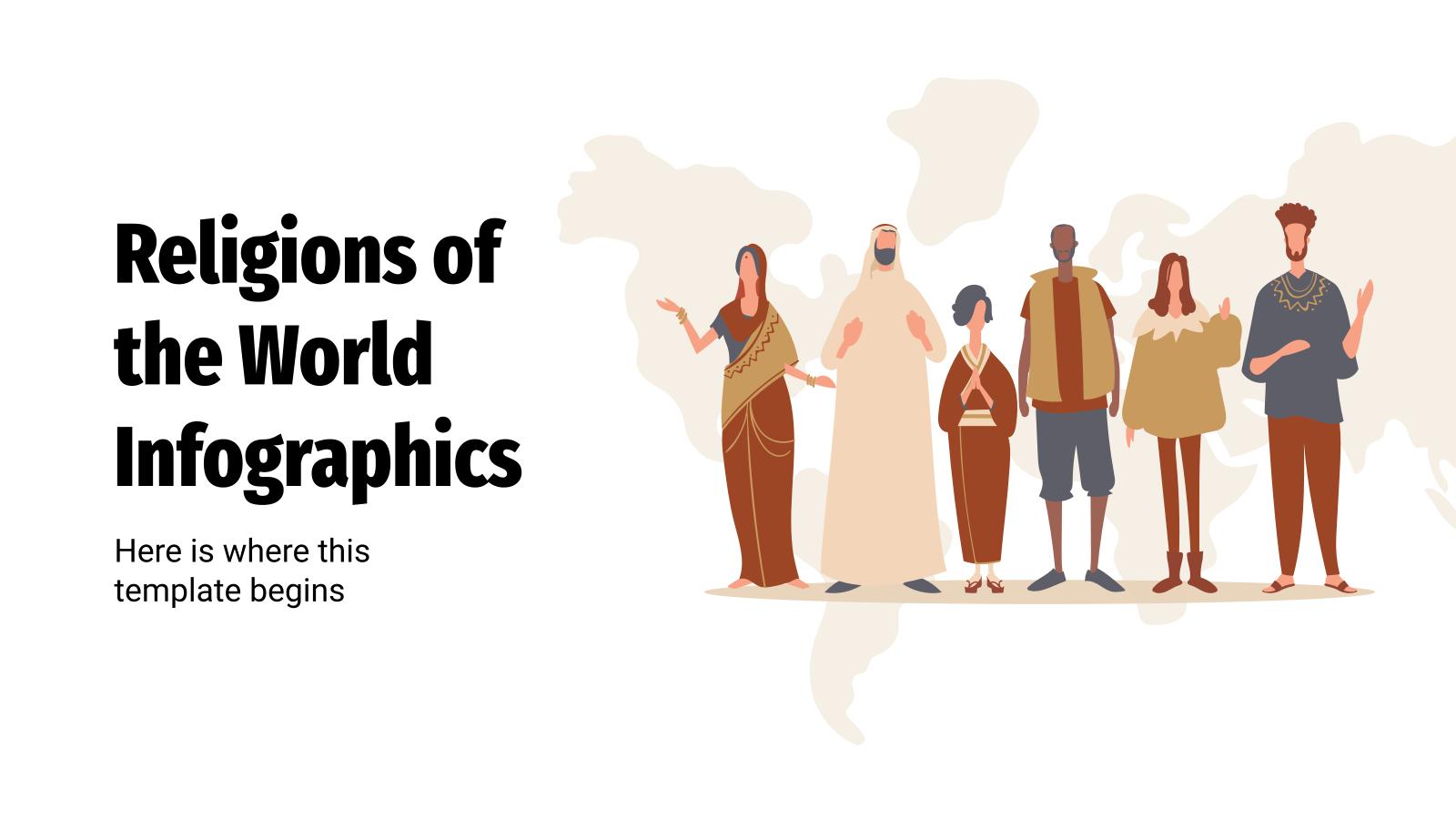 Plantilla de presentación Infografías sobre las religiones del mundo