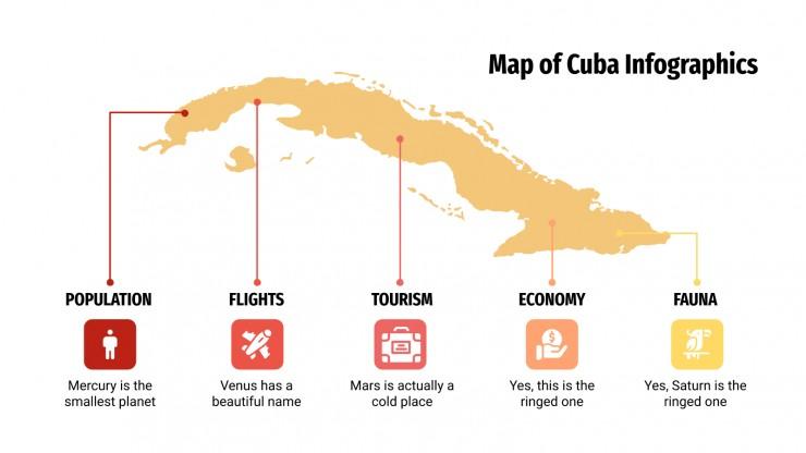 Map of Cuba Infographics presentation template