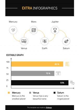 CV noir élégant : Modèles de présentation