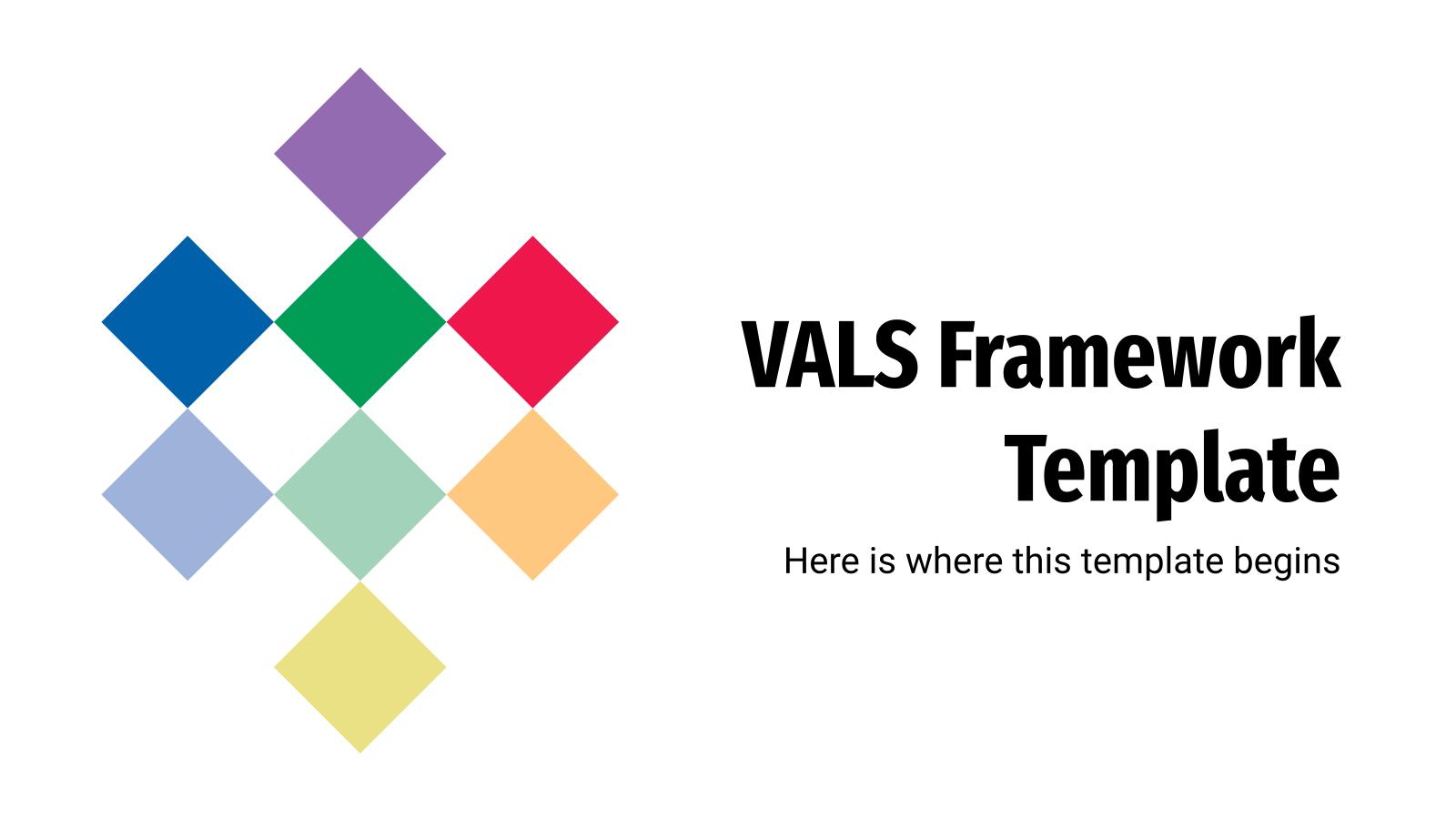Méthodologie VALS : Modèles de présentation