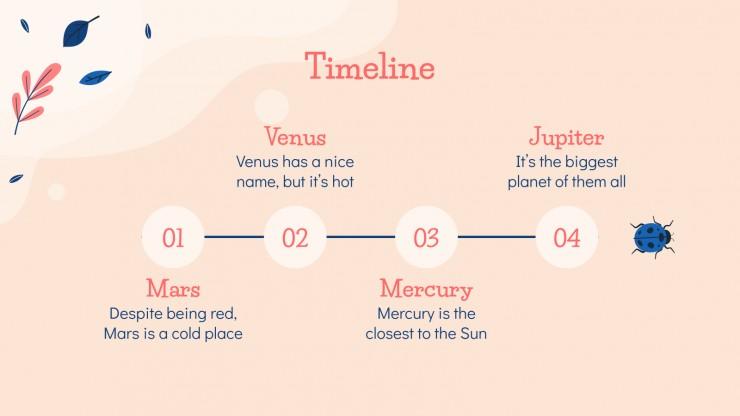 Équinoxe de printemps : Modèles de présentation