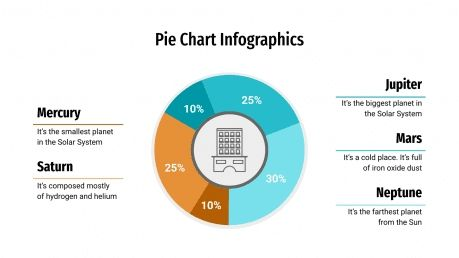 Pie Chart Infographics presentation template