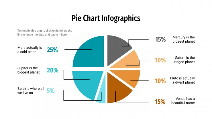 Plantilla de presentación Gráficos circulares