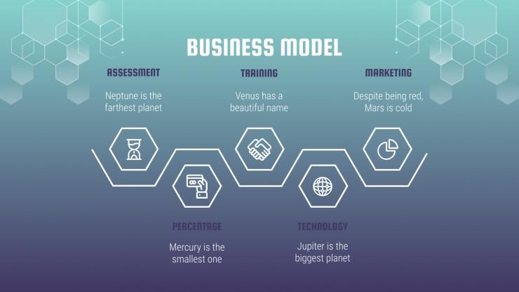 Start-up technologique : Modèles de présentation