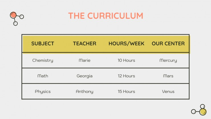 Établissement scolaire Intempo : Modèles de présentation