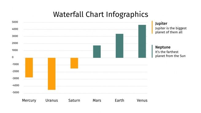Waterfall Chart Infographics presentation template