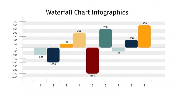 Infografik Wasserfalldiagramm Präsentationsvorlage
