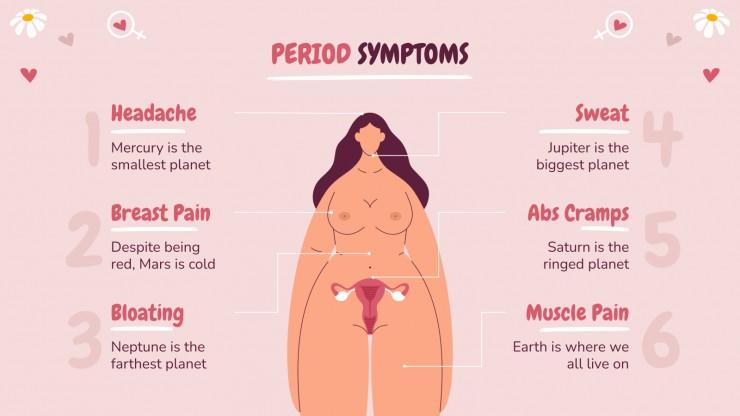 Modelo de apresentação Calendário do ciclo menstrual