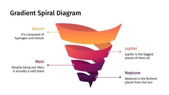 Diagrammes en spirale avec dégradés : Modèles de présentation