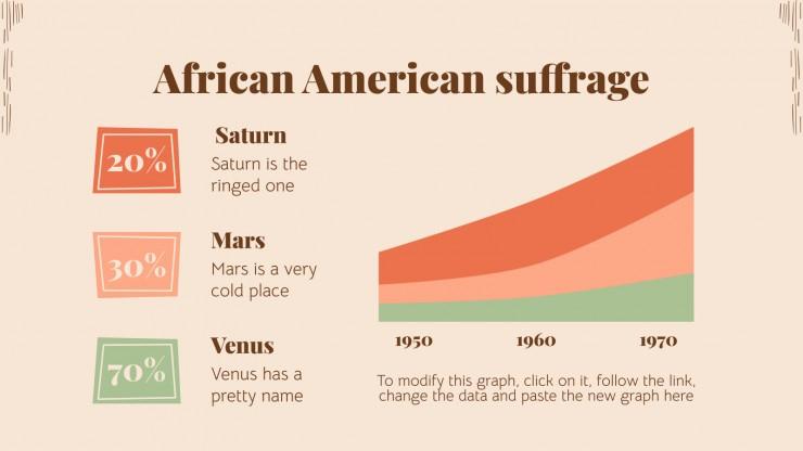 Biographie de Rosa Parks : Modèles de présentation
