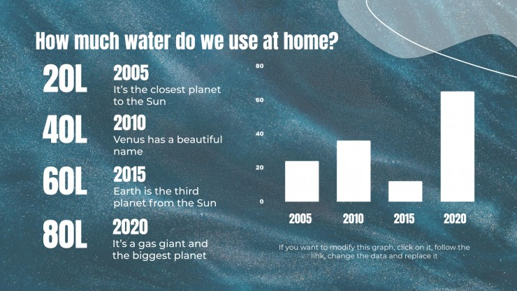 World Water Day presentation template