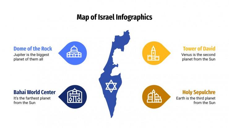 Plantilla de presentación Infografías de Israel