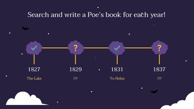 Plantilla de presentación Clase de literatura con cuervos animados