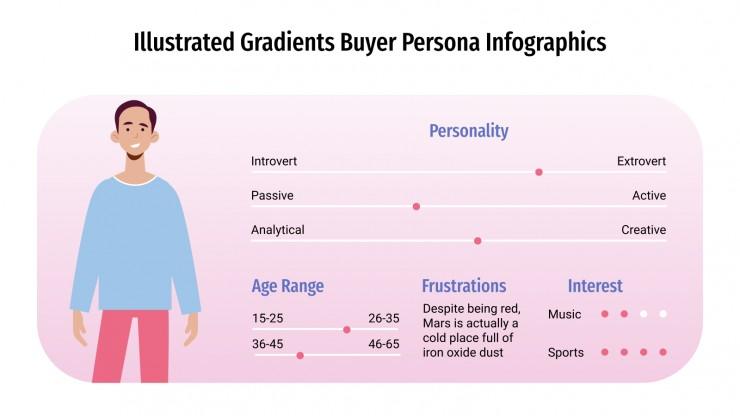 Infographies de buyer persona : Modèles de présentation