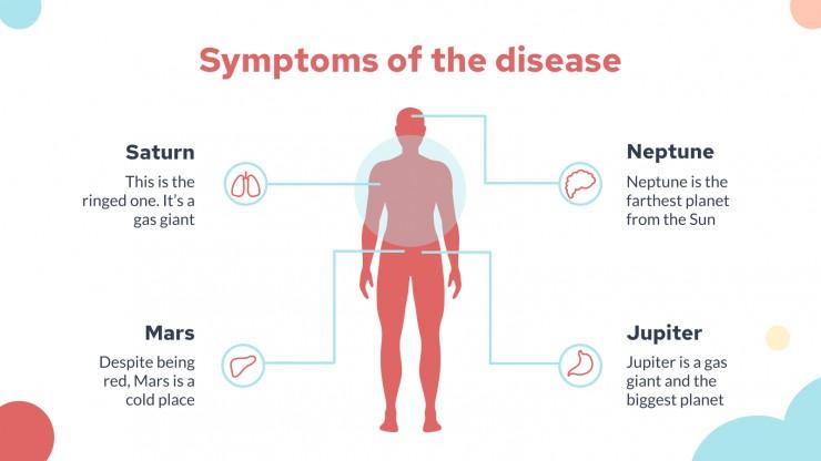 Pelvic Inflammatory Disease presentation template