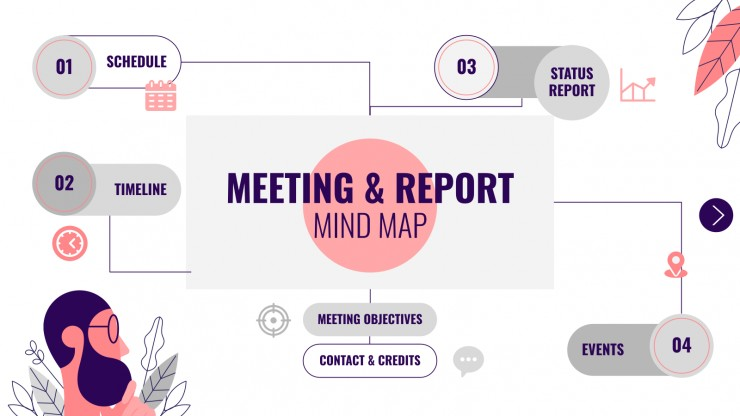 Meeting and Report Mind Map presentation template