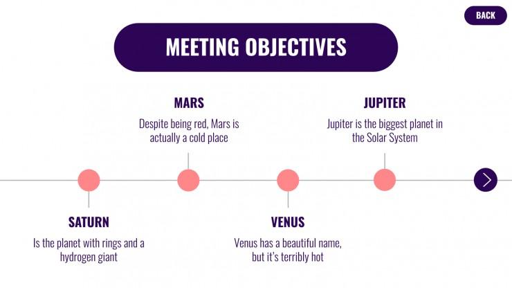 Plantilla de presentación Mapa mental e informe para reunión