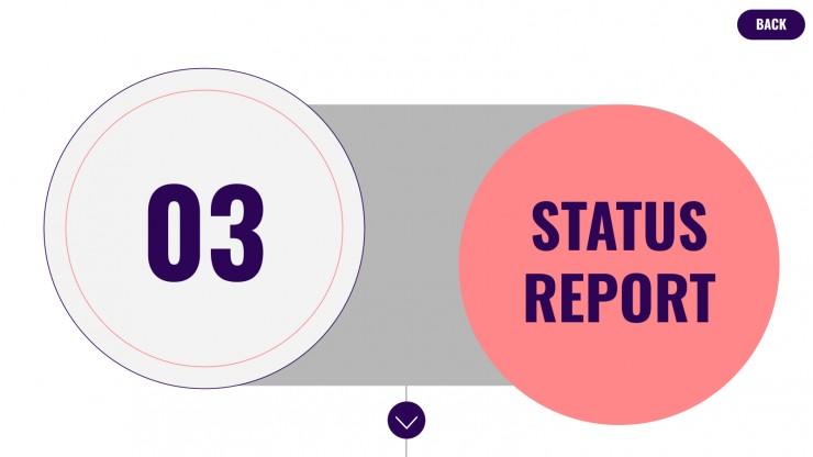 Carte mentale pour réunions et rapports : Modèles de présentation
