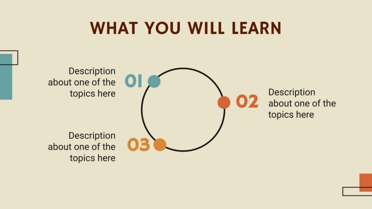 Leçon de grammaire : Modèles de présentation