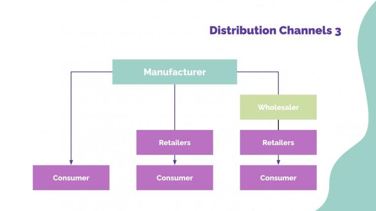 Isometric Marketing Campaign presentation template